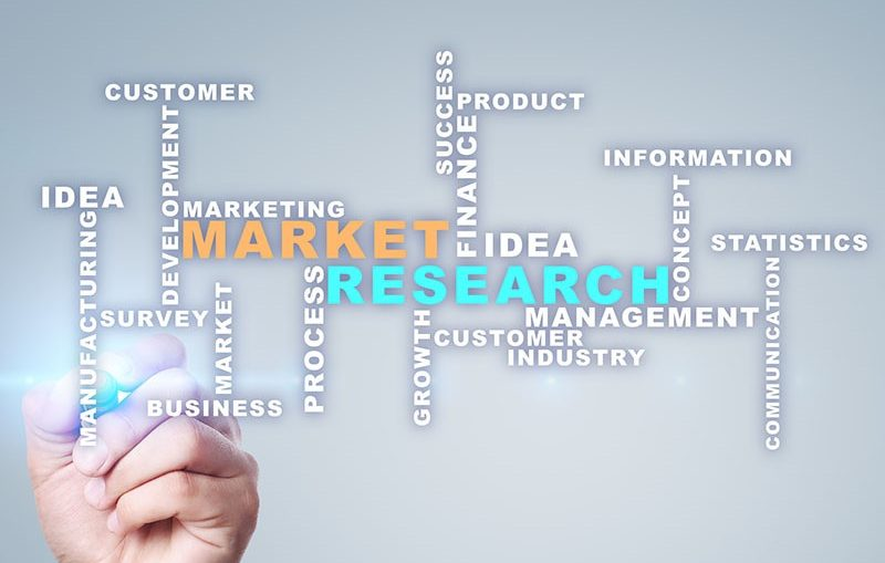 How Market Research Surveys Helps Research New Markets